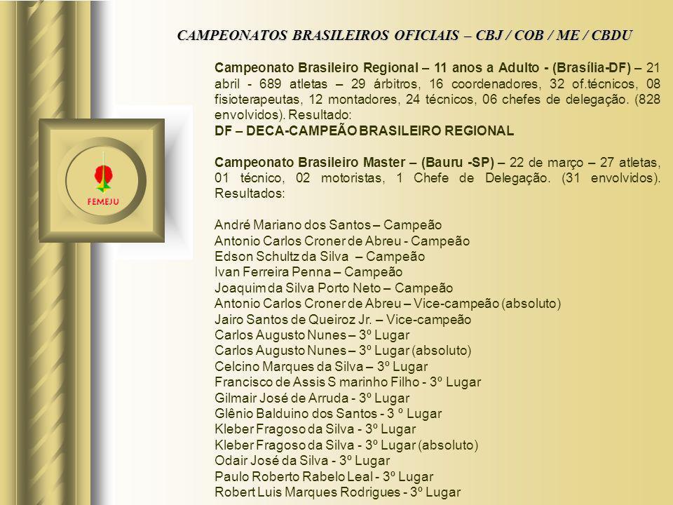 CAMPEONATOS BRASILEIROS OFICIAIS – CBJ / COB / ME / CBDU
