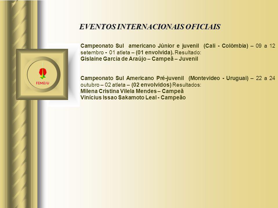 EVENTOS INTERNACIONAIS OFICIAIS