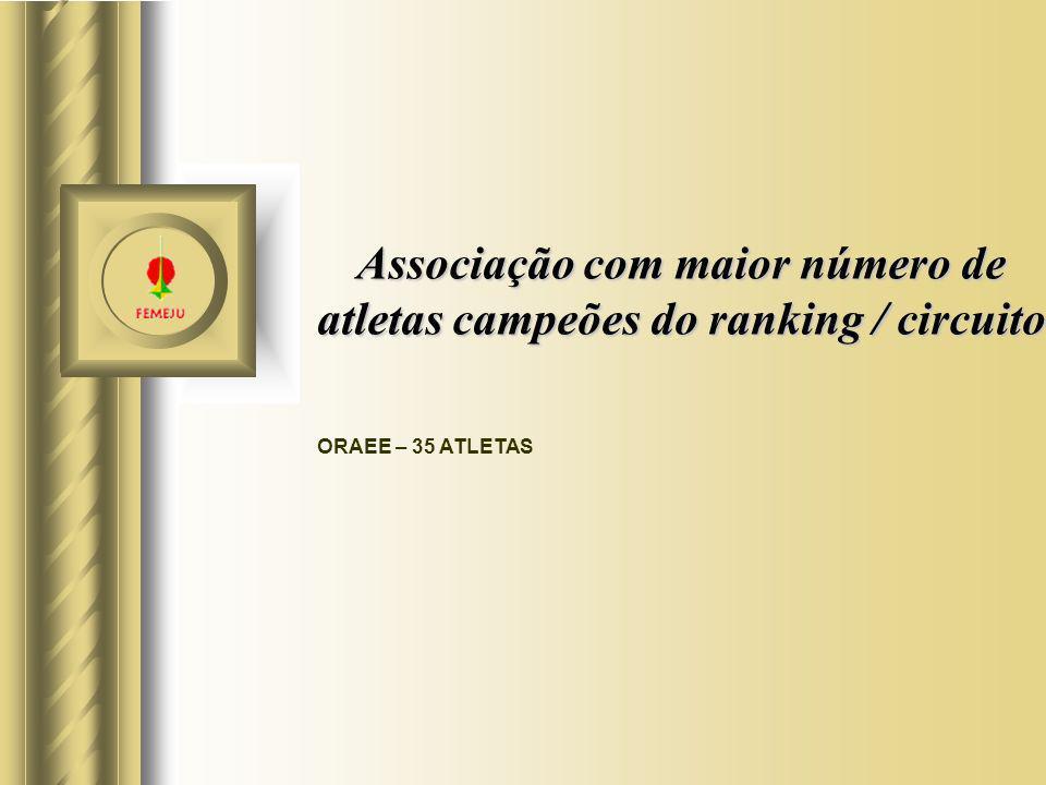 Associação com maior número de atletas campeões do ranking / circuito