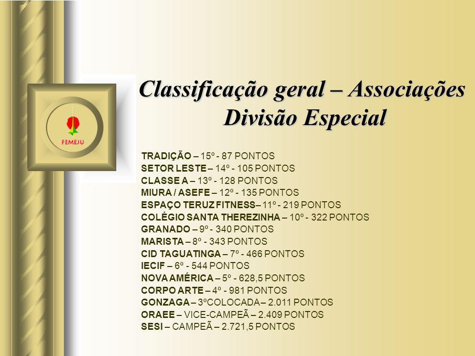 Classificação geral – Associações Divisão Especial