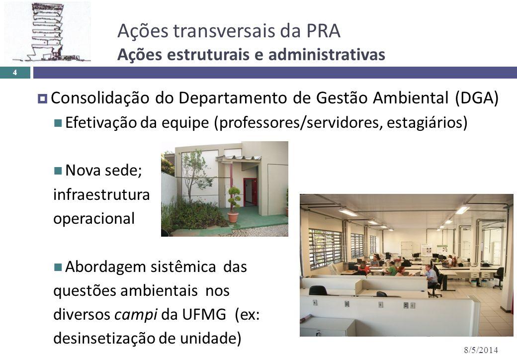 Ações transversais da PRA Ações estruturais e administrativas