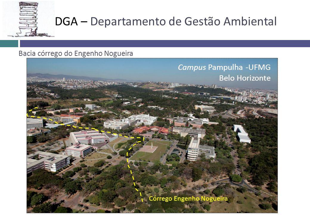Campus Pampulha -UFMG Belo Horizonte