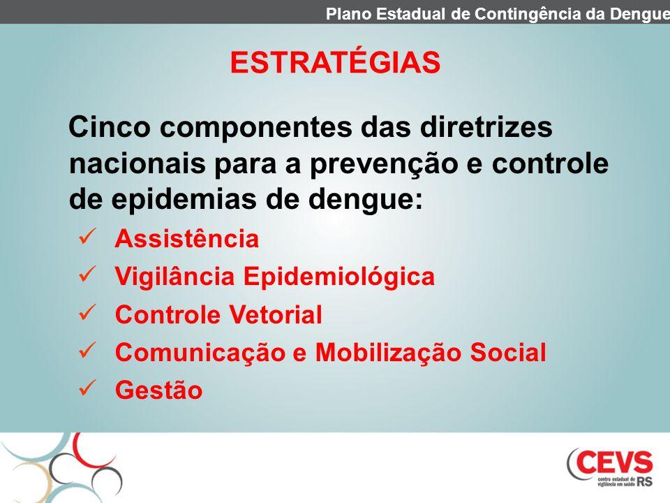 Plano Estadual de Contingência da Dengue