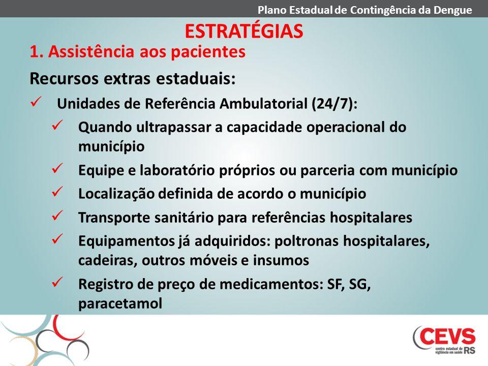 ESTRATÉGIAS 1. Assistência aos pacientes Recursos extras estaduais: