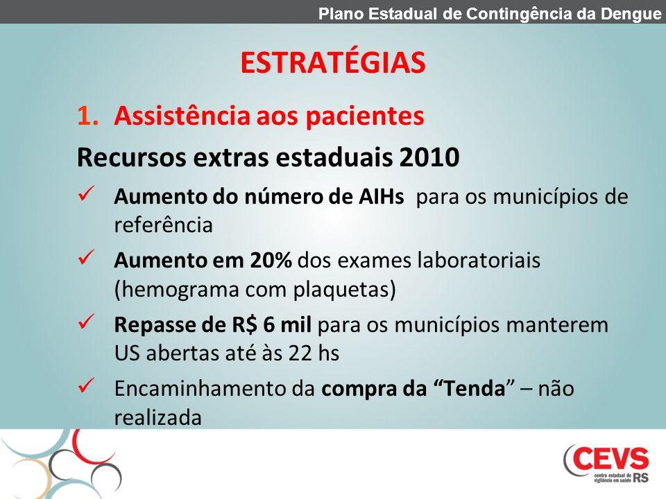 ESTRATÉGIAS Assistência aos pacientes Recursos extras estaduais 2010