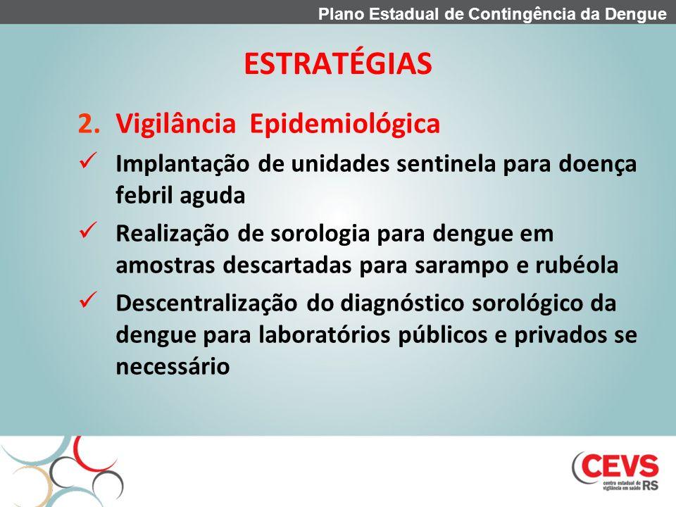 ESTRATÉGIAS Vigilância Epidemiológica