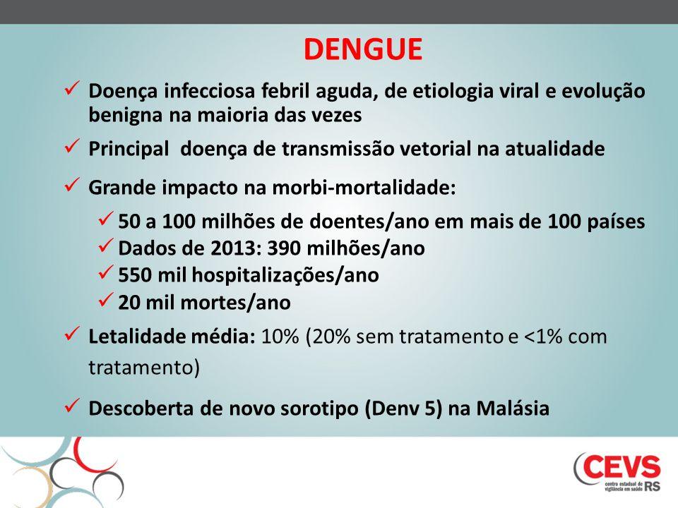 DENGUE Doença infecciosa febril aguda, de etiologia viral e evolução benigna na maioria das vezes.