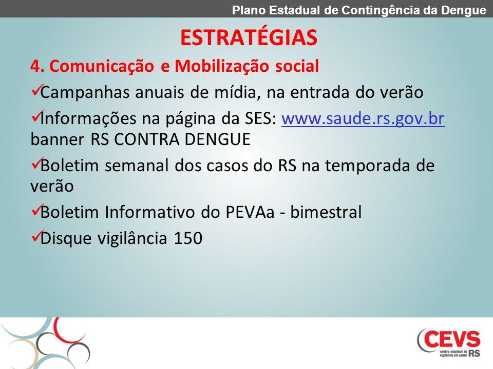 ESTRATÉGIAS 4. Comunicação e Mobilização social