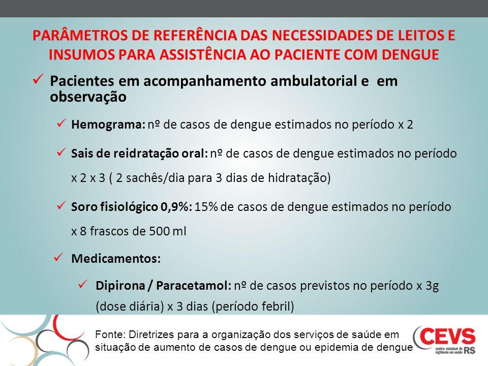 Pacientes em acompanhamento ambulatorial e em observação