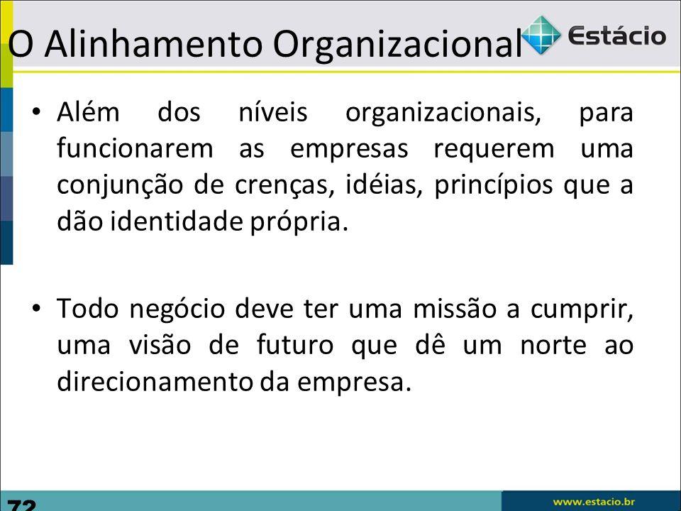 O Alinhamento Organizacional