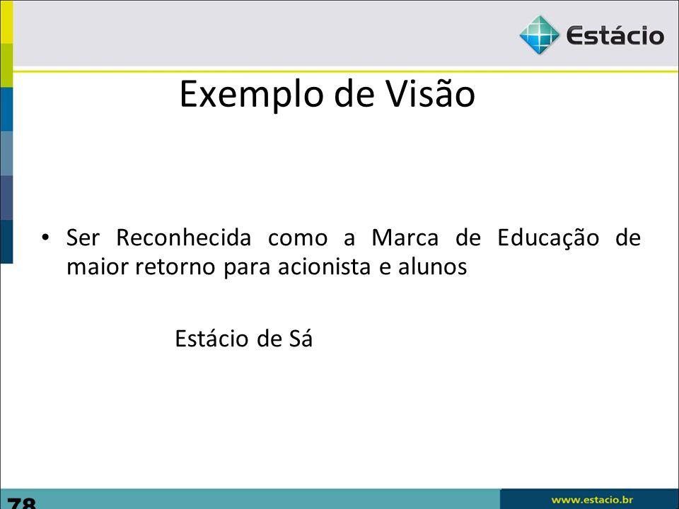 Exemplo de VisãoSer Reconhecida como a Marca de Educação de maior retorno para acionista e alunos.