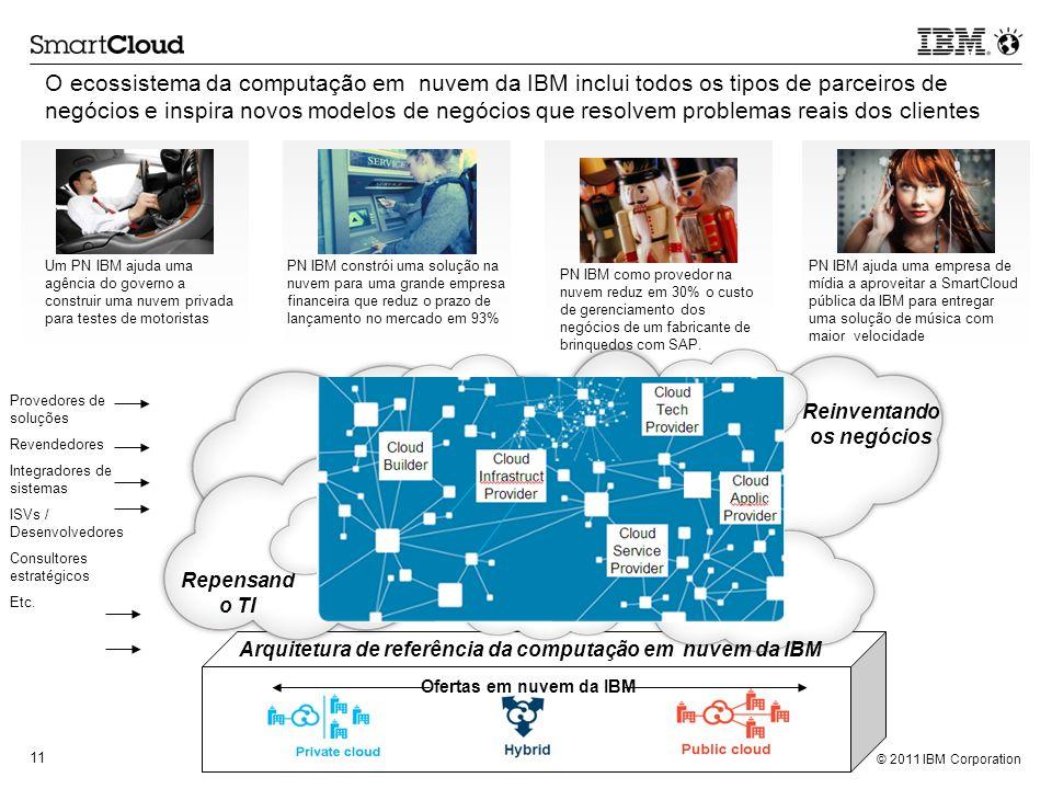 O ecossistema da computação em nuvem da IBM inclui todos os tipos de parceiros de negócios e inspira novos modelos de negócios que resolvem problemas reais dos clientes