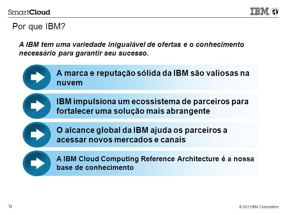Por que IBM A IBM tem uma variedade inigualável de ofertas e o conhecimento necessário para garantir seu sucesso.