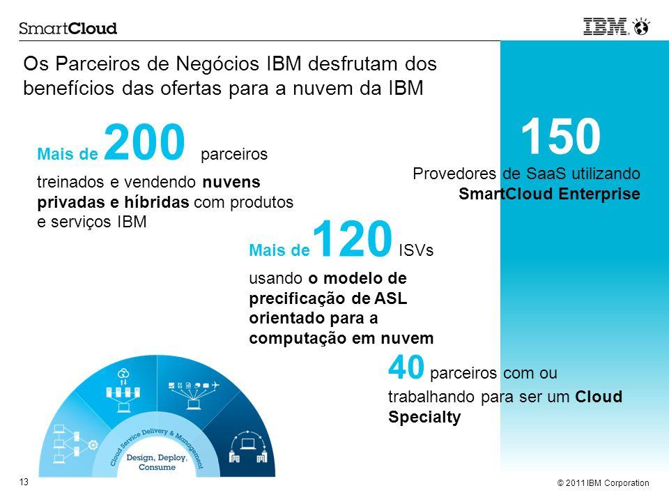 150 40 parceiros com ou trabalhando para ser um Cloud Specialty