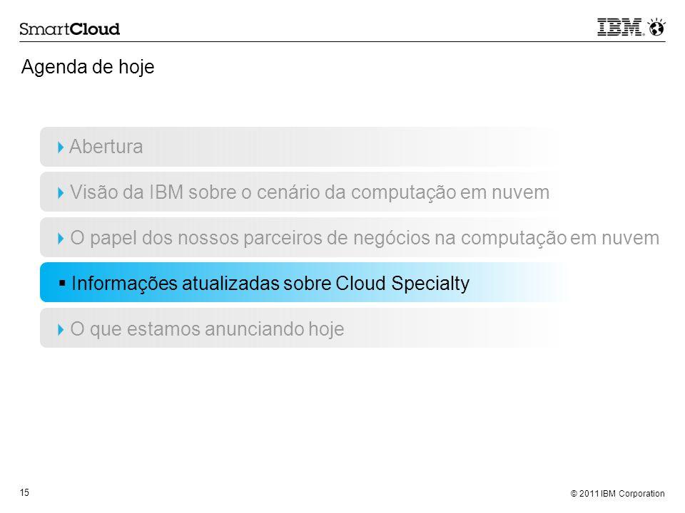 Visão da IBM sobre o cenário da computação em nuvem