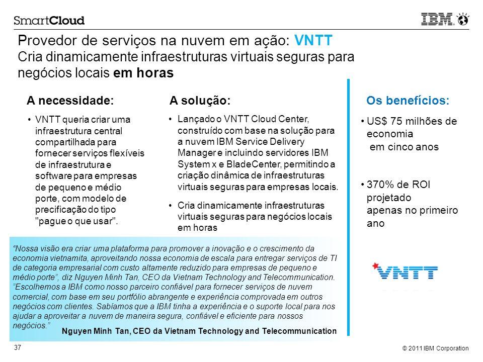 Provedor de serviços na nuvem em ação: VNTT