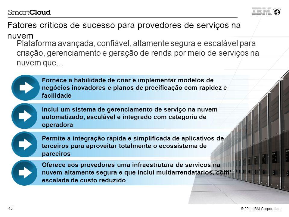 Fatores críticos de sucesso para provedores de serviços na nuvem