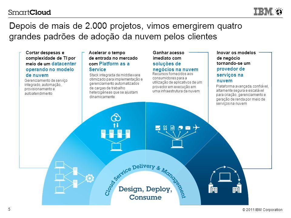 Depois de mais de 2.000 projetos, vimos emergirem quatro grandes padrões de adoção da nuvem pelos clientes