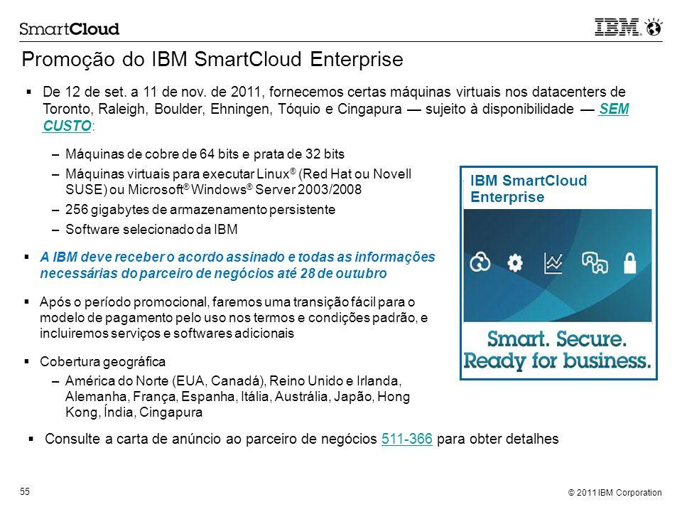Promoção do IBM SmartCloud Enterprise