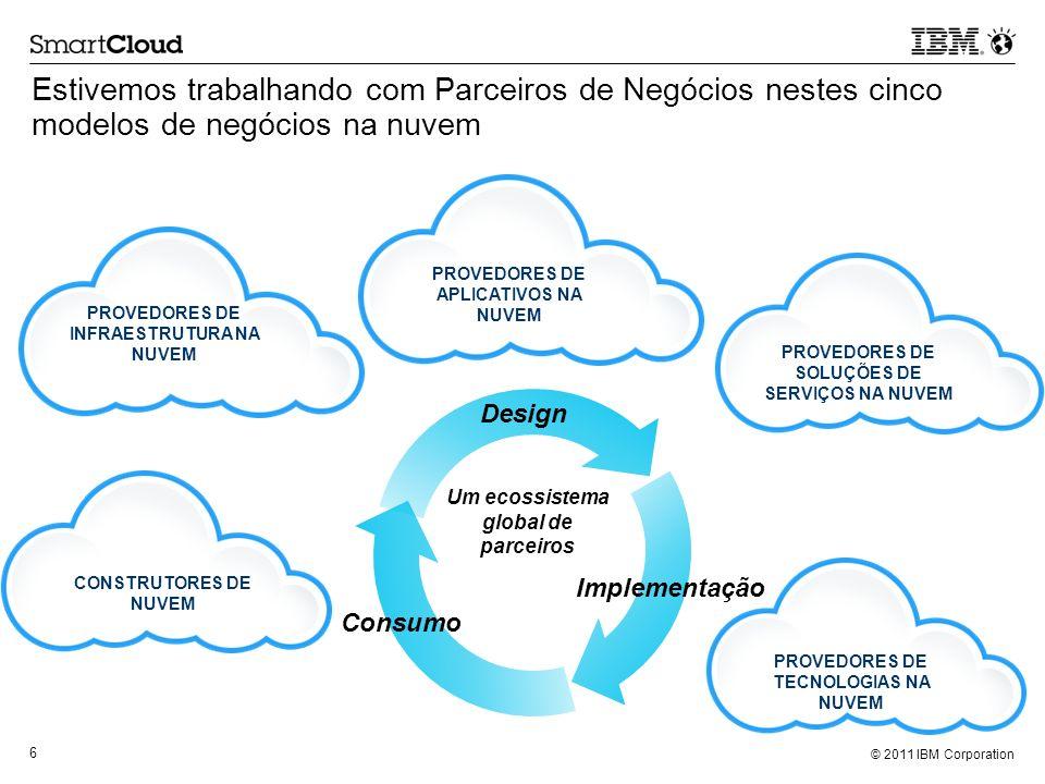 Estivemos trabalhando com Parceiros de Negócios nestes cinco modelos de negócios na nuvem