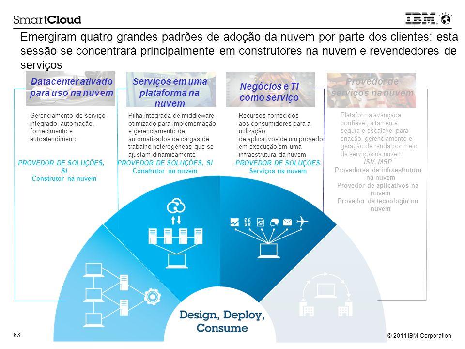 Emergiram quatro grandes padrões de adoção da nuvem por parte dos clientes: esta sessão se concentrará principalmente em construtores na nuvem e revendedores de serviços