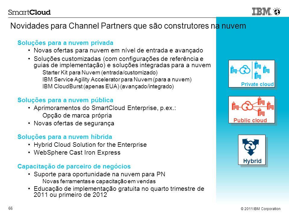 Novidades para Channel Partners que são construtores na nuvem