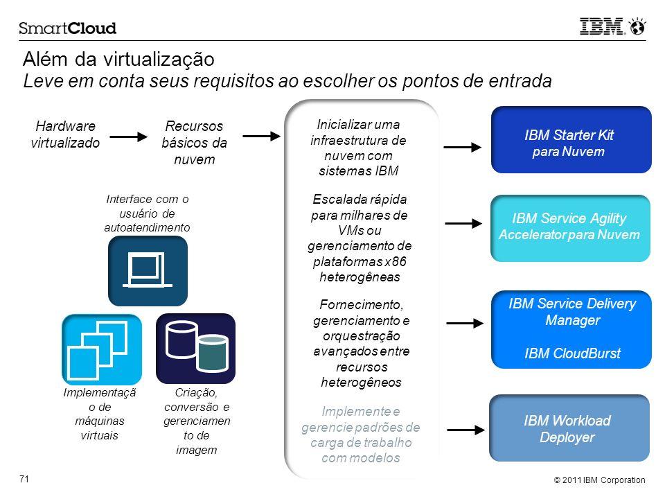 Além da virtualização Leve em conta seus requisitos ao escolher os pontos de entrada. Hardware virtualizado.