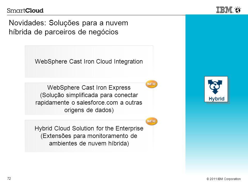Novidades: Soluções para a nuvem híbrida de parceiros de negócios