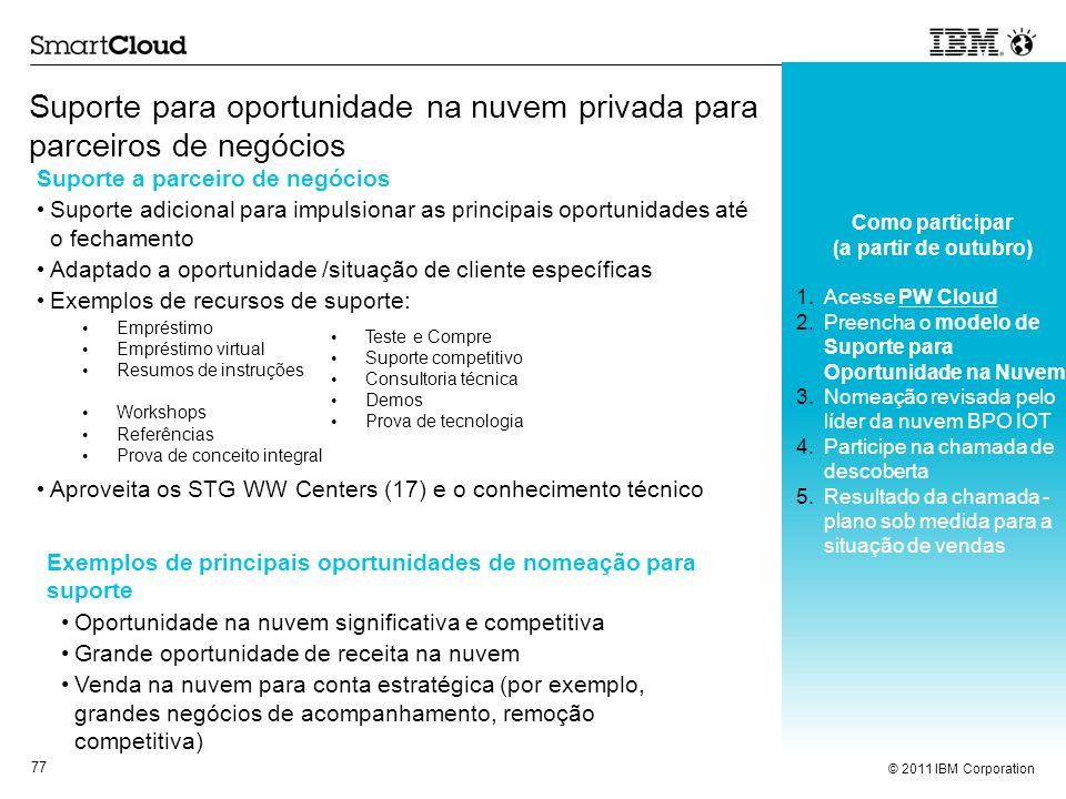 Suporte para oportunidade na nuvem privada para parceiros de negócios