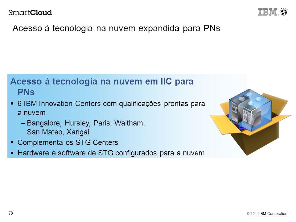 Acesso à tecnologia na nuvem expandida para PNs