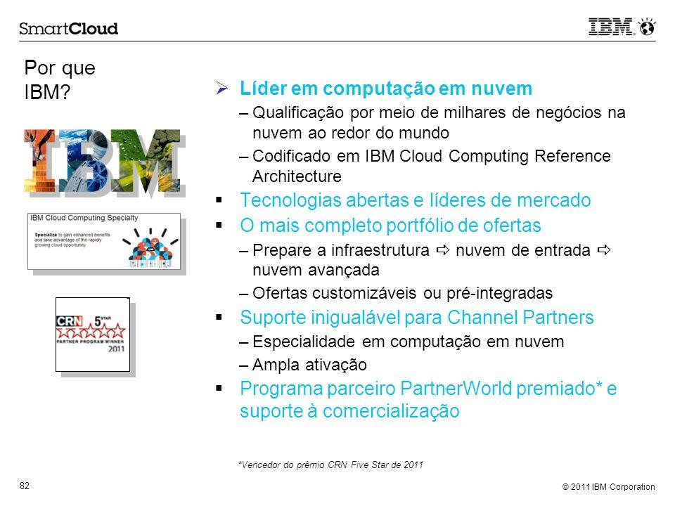 Por que IBM Líder em computação em nuvem
