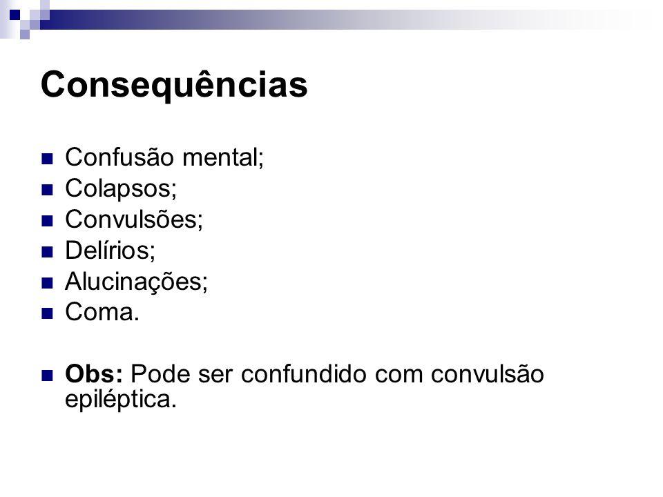 Consequências Confusão mental; Colapsos; Convulsões; Delírios;