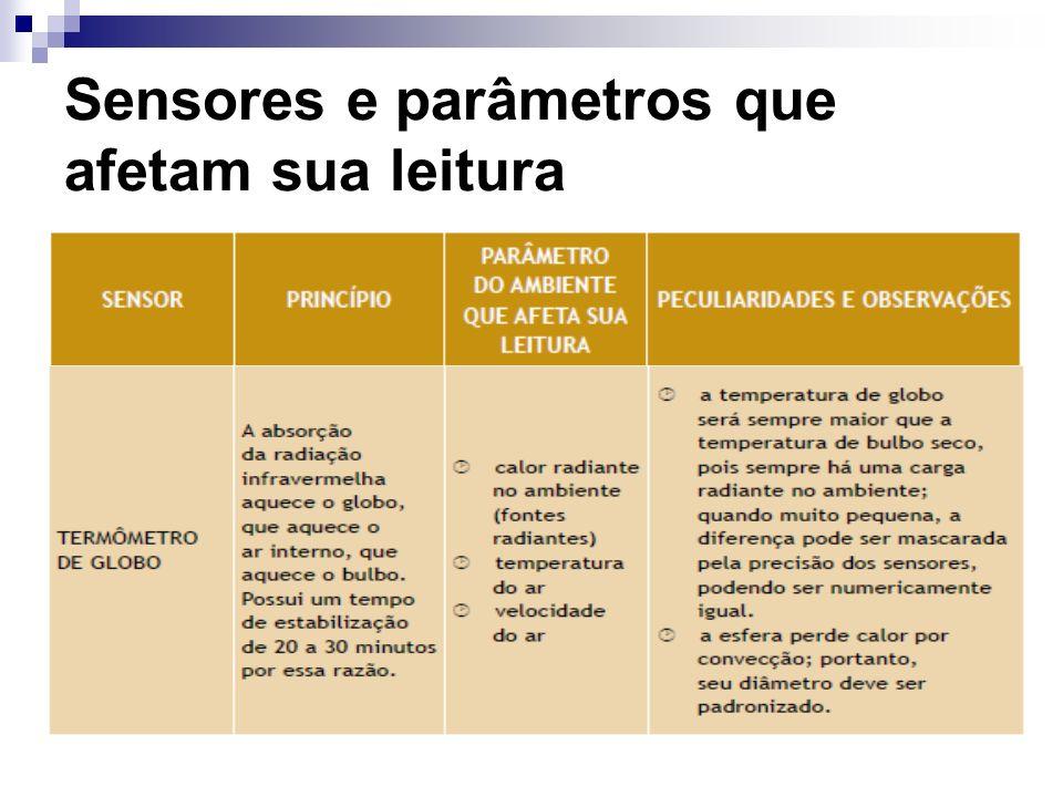 Sensores e parâmetros que afetam sua leitura