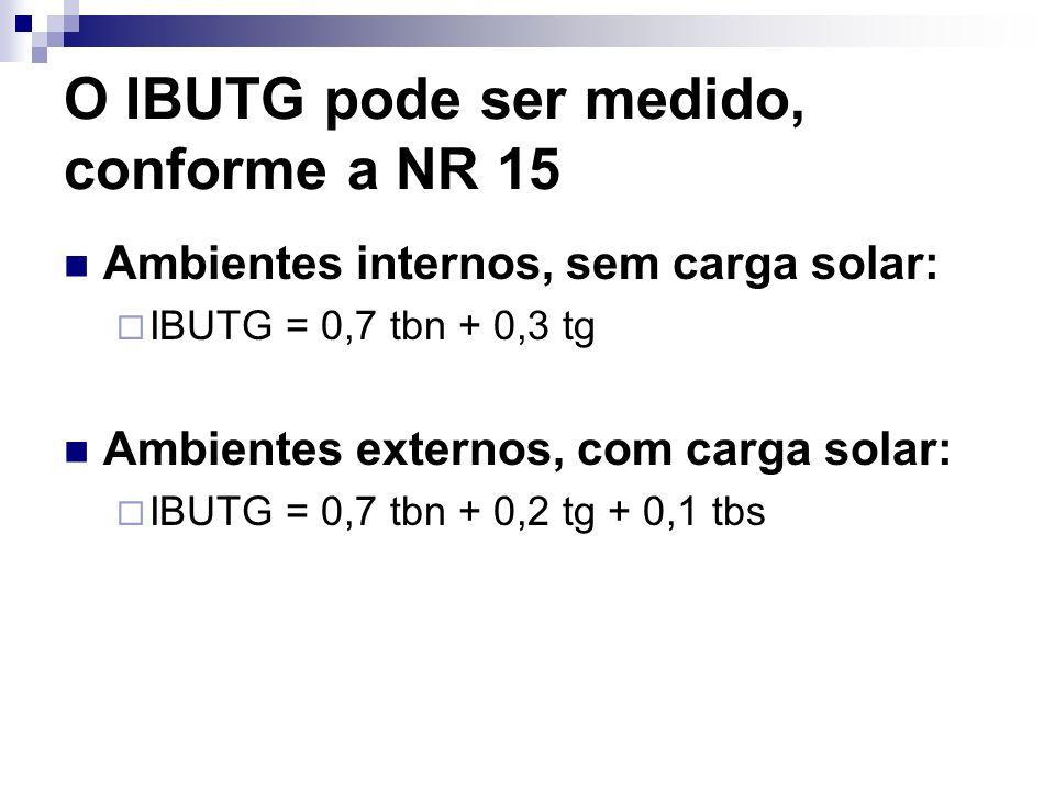 O IBUTG pode ser medido, conforme a NR 15