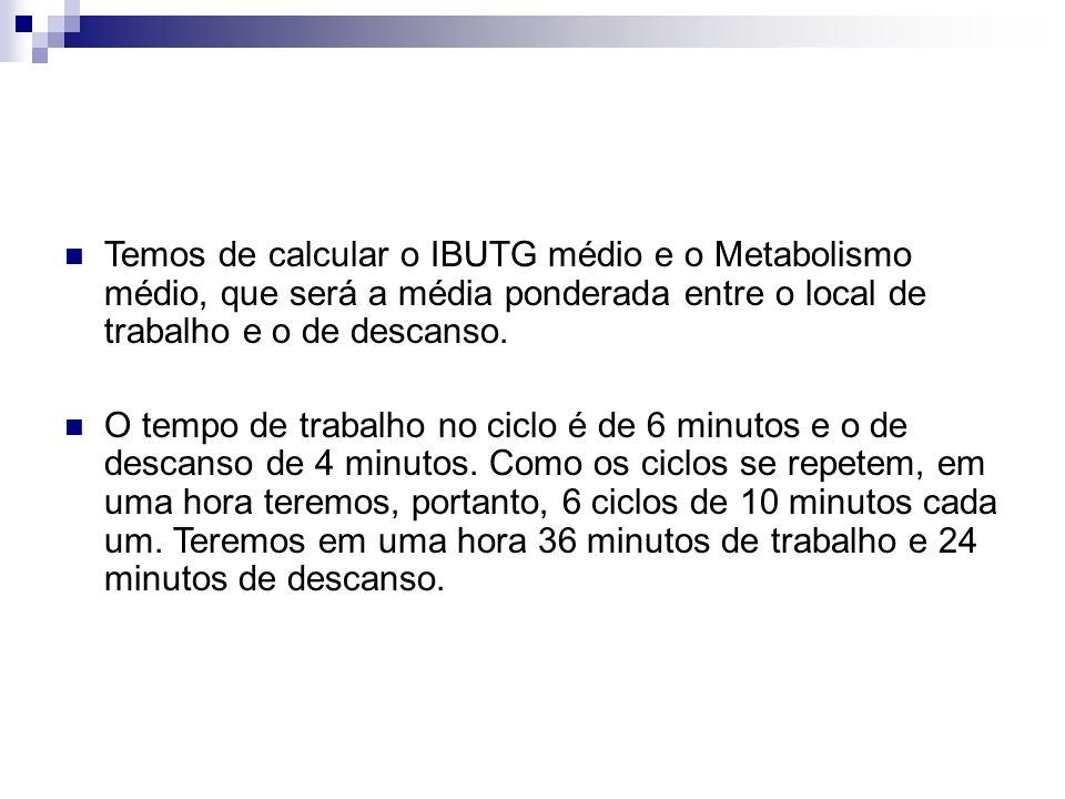 Temos de calcular o IBUTG médio e o Metabolismo médio, que será a média ponderada entre o local de trabalho e o de descanso.