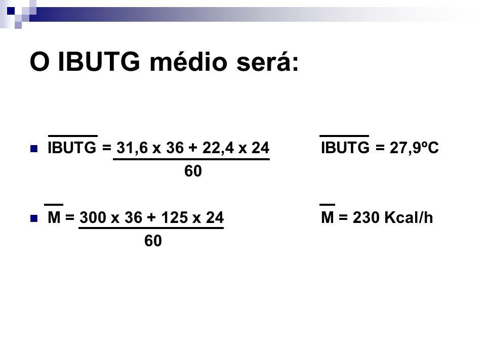 O IBUTG médio será: IBUTG = 31,6 x 36 + 22,4 x 24 IBUTG = 27,9ºC 60