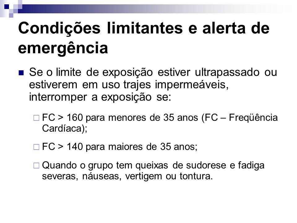 Condições limitantes e alerta de emergência