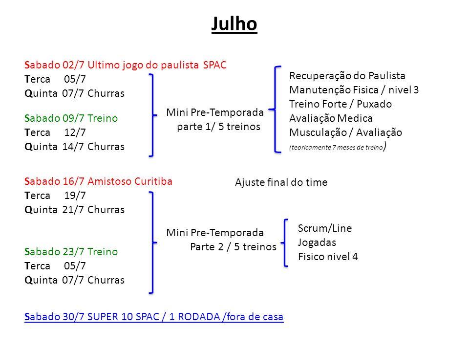 Julho Sabado 02/7 Ultimo jogo do paulista SPAC Terca 05/7