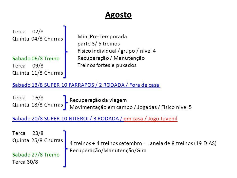 Agosto Terca 02/8 Quinta 04/8 Churras Mini Pre-Temporada