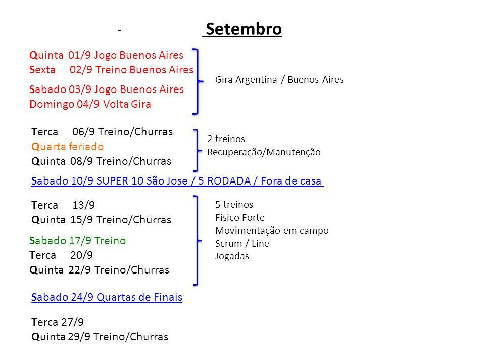 Setembro Quinta 01/9 Jogo Buenos Aires Sexta 02/9 Treino Buenos Aires