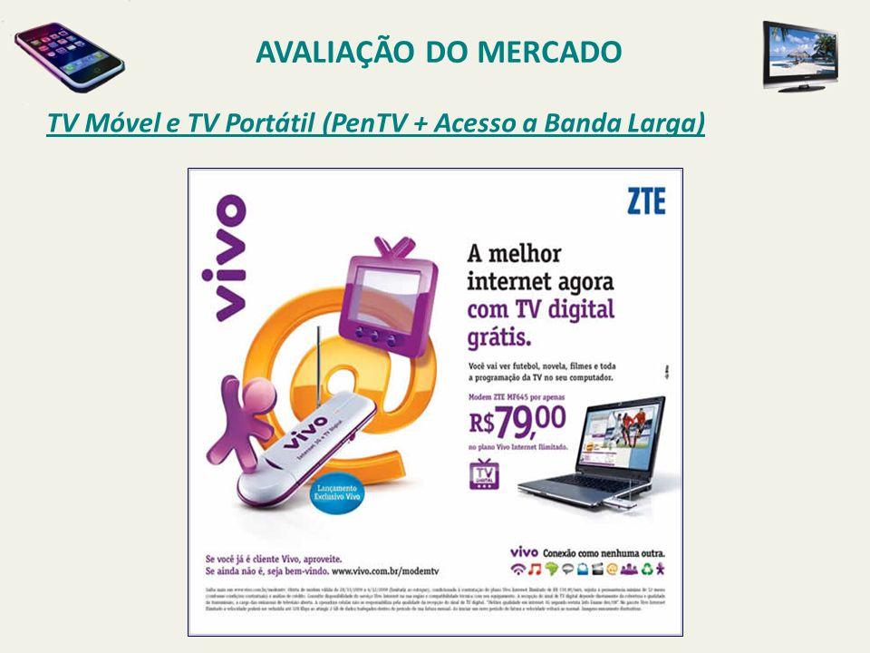 AVALIAÇÃO DO MERCADO TV Móvel e TV Portátil (PenTV + Acesso a Banda Larga)