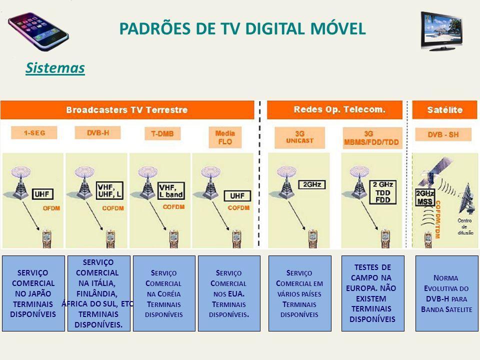 PADRÕES DE TV DIGITAL MÓVEL