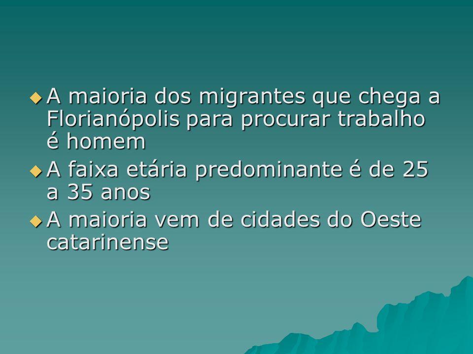 A maioria dos migrantes que chega a Florianópolis para procurar trabalho é homem
