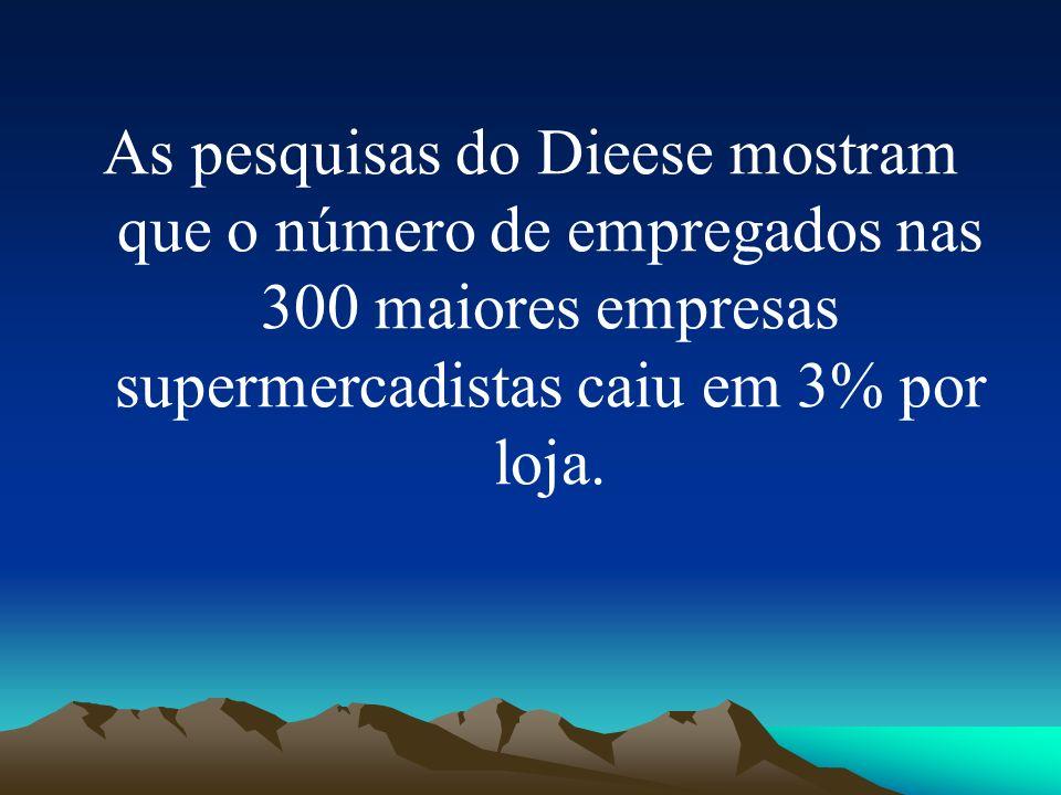 As pesquisas do Dieese mostram que o número de empregados nas 300 maiores empresas supermercadistas caiu em 3% por loja.