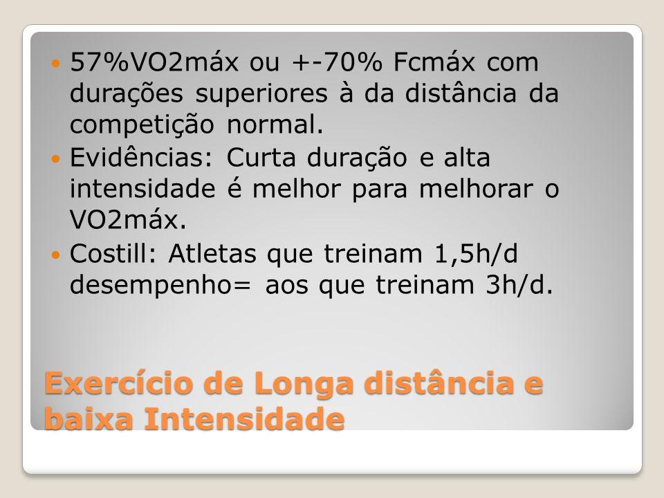 Exercício de Longa distância e baixa Intensidade