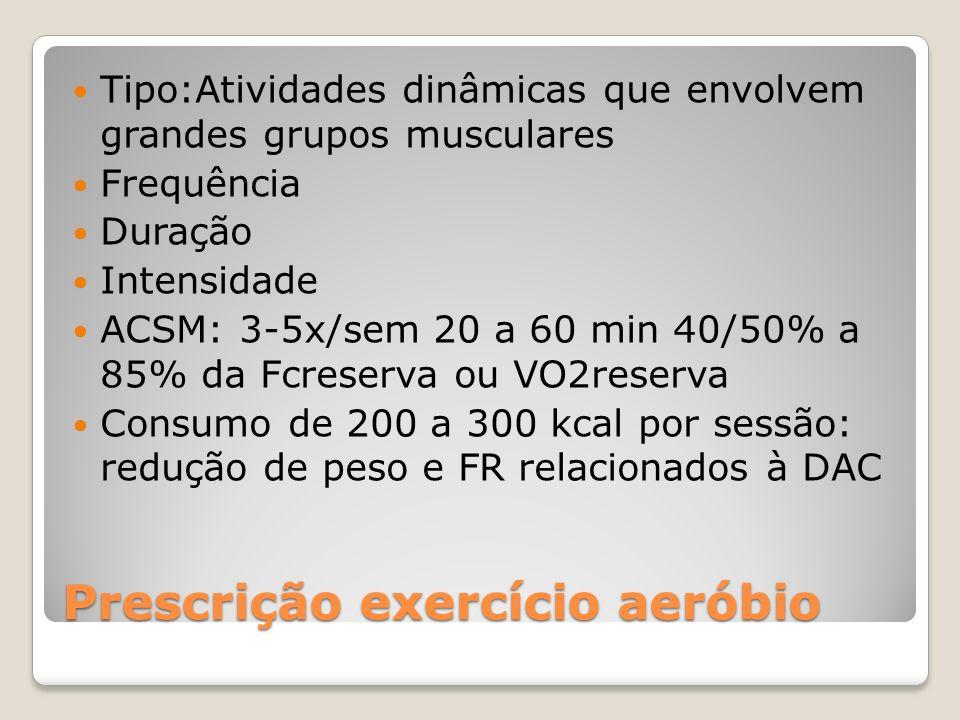 Prescrição exercício aeróbio