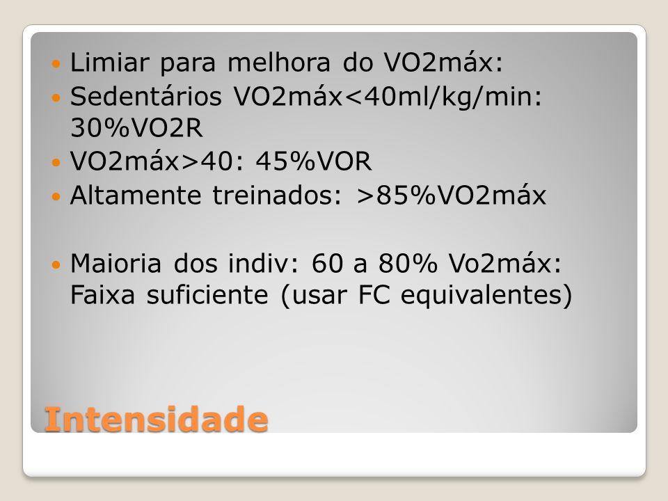 Intensidade Limiar para melhora do VO2máx:
