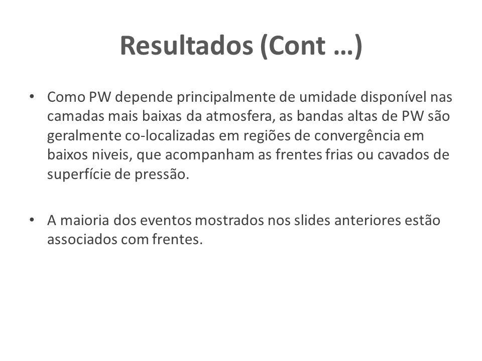 Resultados (Cont …)