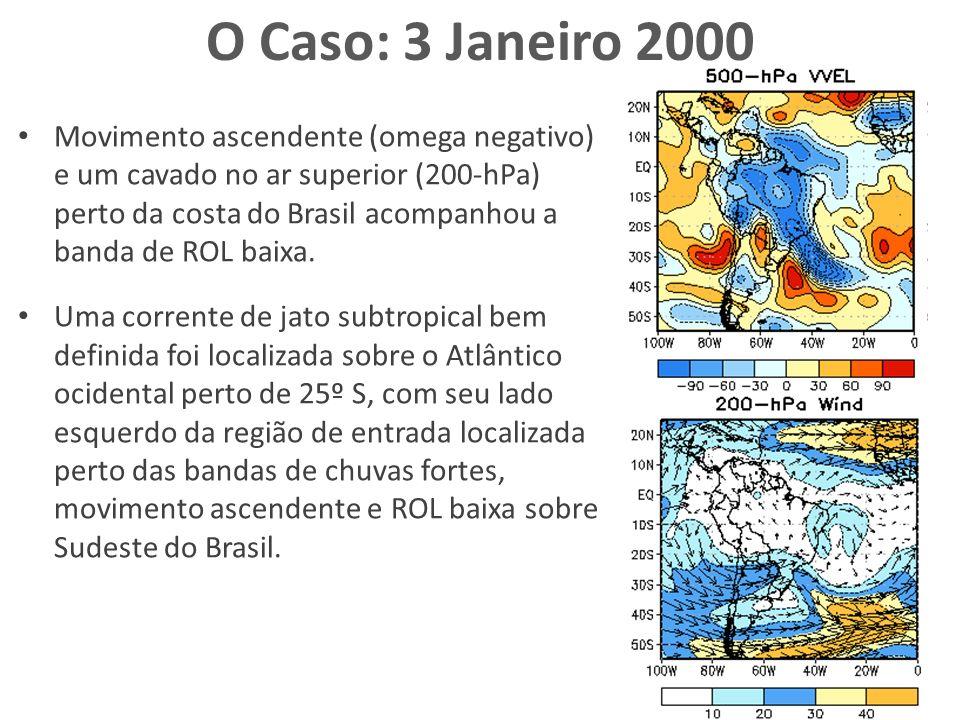 O Caso: 3 Janeiro 2000