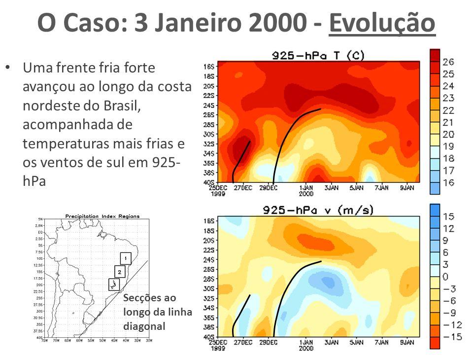 O Caso: 3 Janeiro 2000 - Evolução